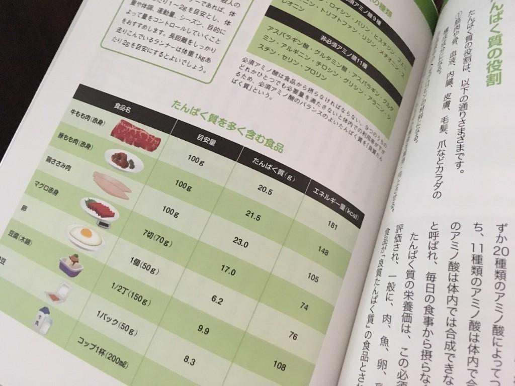 「走ると食べるは繋がっている。『「走る」ための食べ方』から学ぶはじめての栄養学」の画像