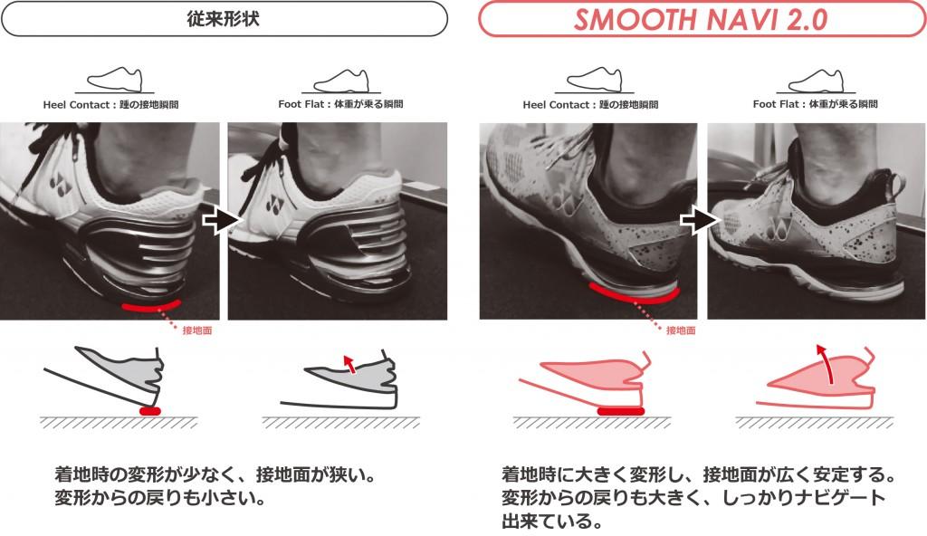 「〝膝への優しさ〟を追求したヨネックスの新シューズ 「パワークッション セーフラン800X」 10月上旬発売開始へ」の画像