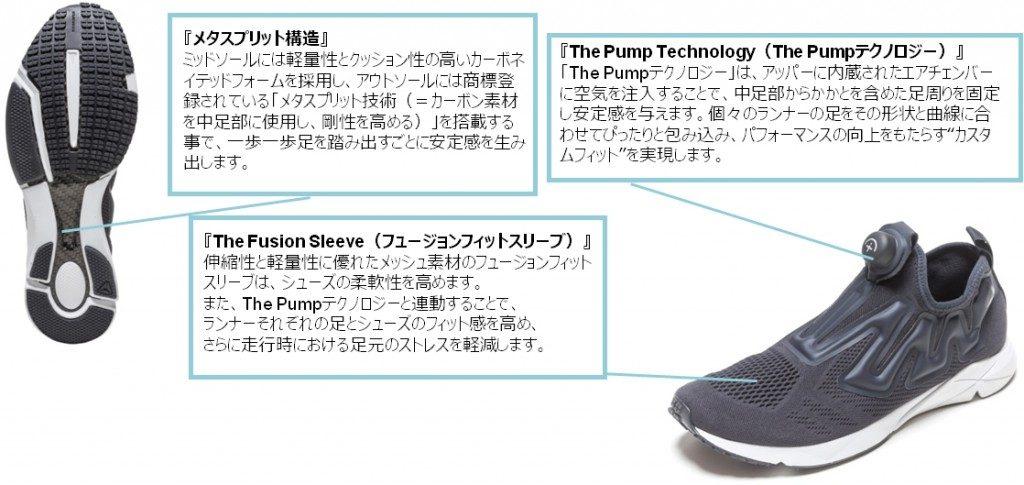 「機能美を追及した新モデル「Pump Supreme」が2月4日より発売開始!」の画像