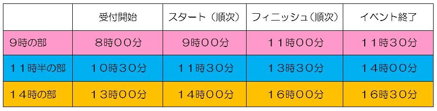 「「横浜マラソン2017」に向けたチャレンジマラソンが開催!」の画像