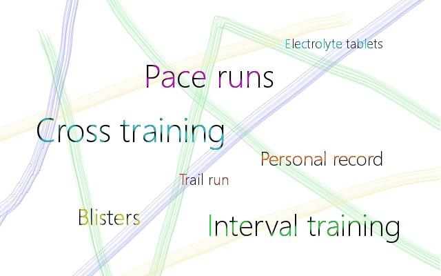 「「自己ベスト更新」はなんて言う? ランナーのための英会話講座」の画像